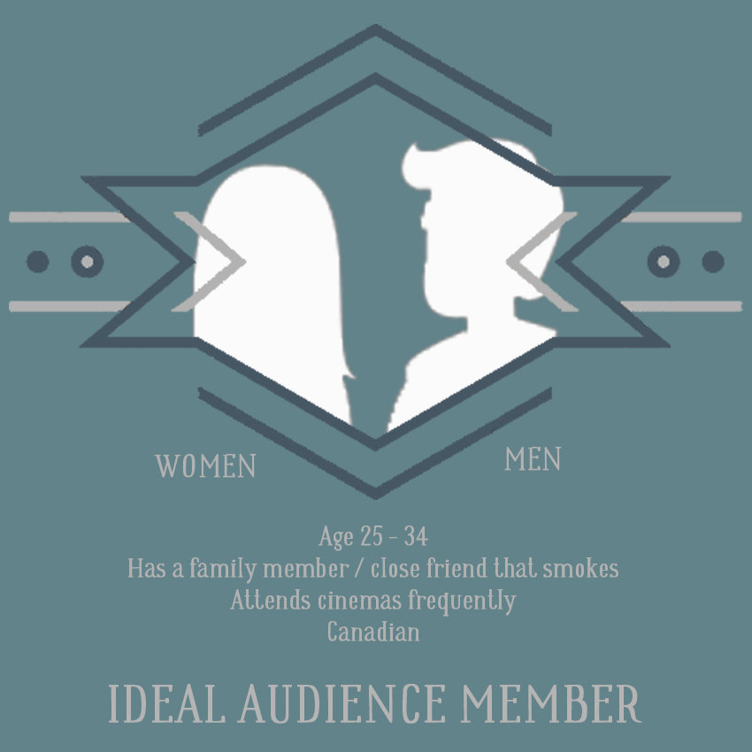 IDEAL AUDIENCE - FRIEND / FAMILY