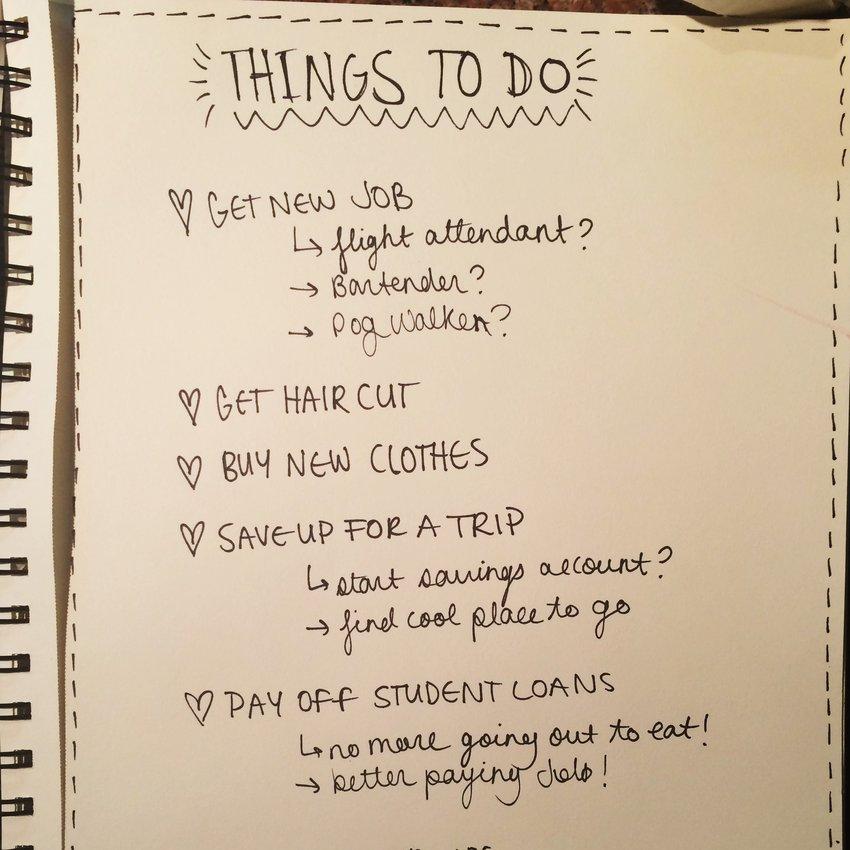 Sam's Notebook