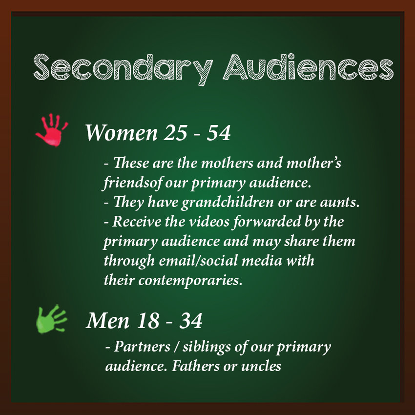 Secondary Audiences