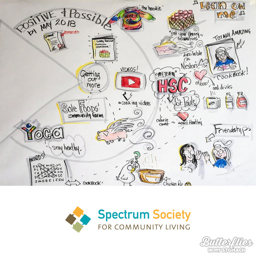 Spectrum: Path to Community Inclusion